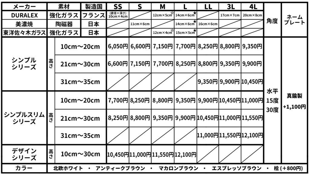 L's Standオリジナルフードボウルスタンド価格表
